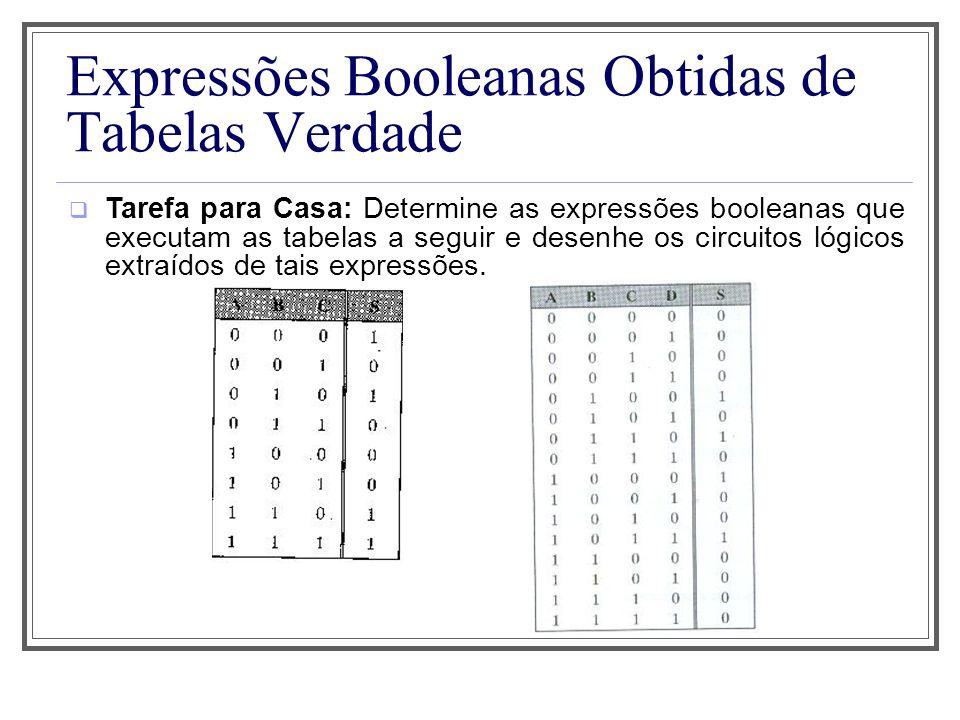 Expressões Booleanas Obtidas de Tabelas Verdade