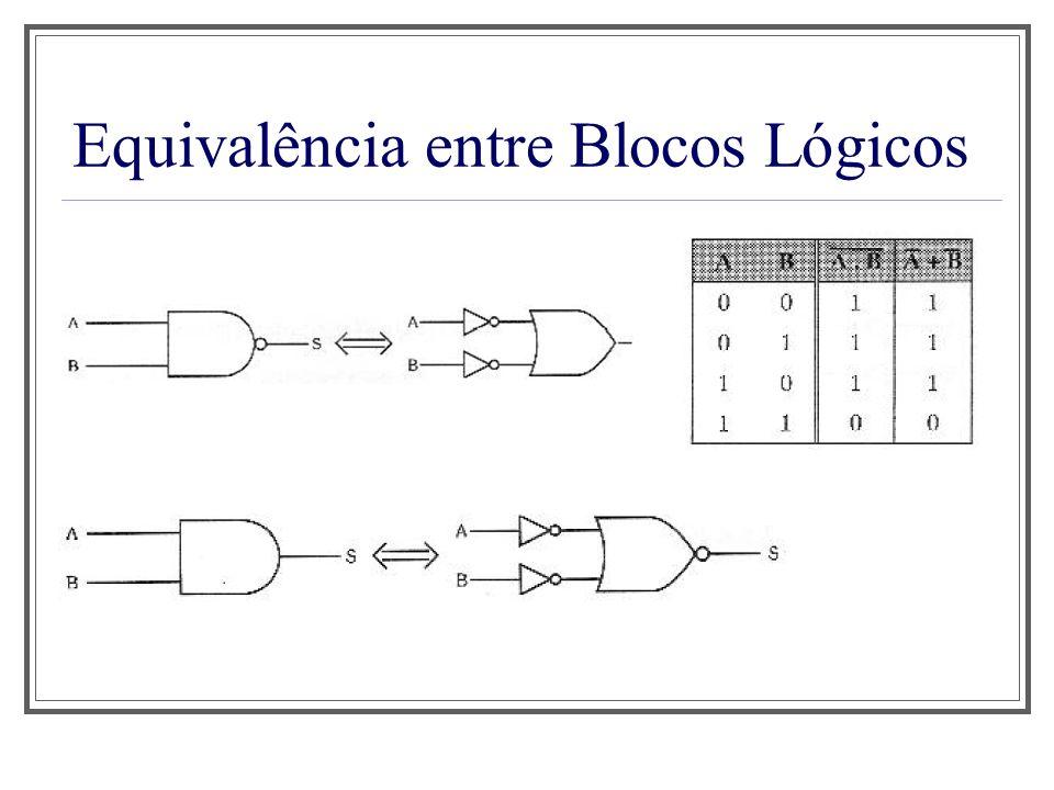 Equivalência entre Blocos Lógicos