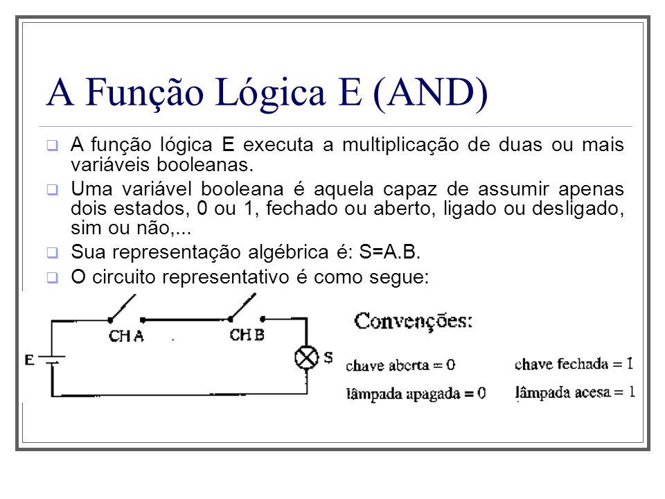 Aula 1 A Função Lógica E (AND) A função lógica E executa a multiplicação de duas ou mais variáveis booleanas.
