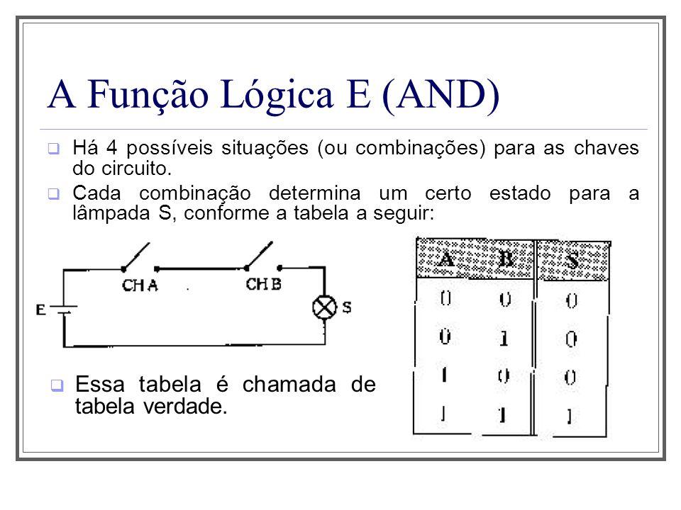 A Função Lógica E (AND) Essa tabela é chamada de tabela verdade.
