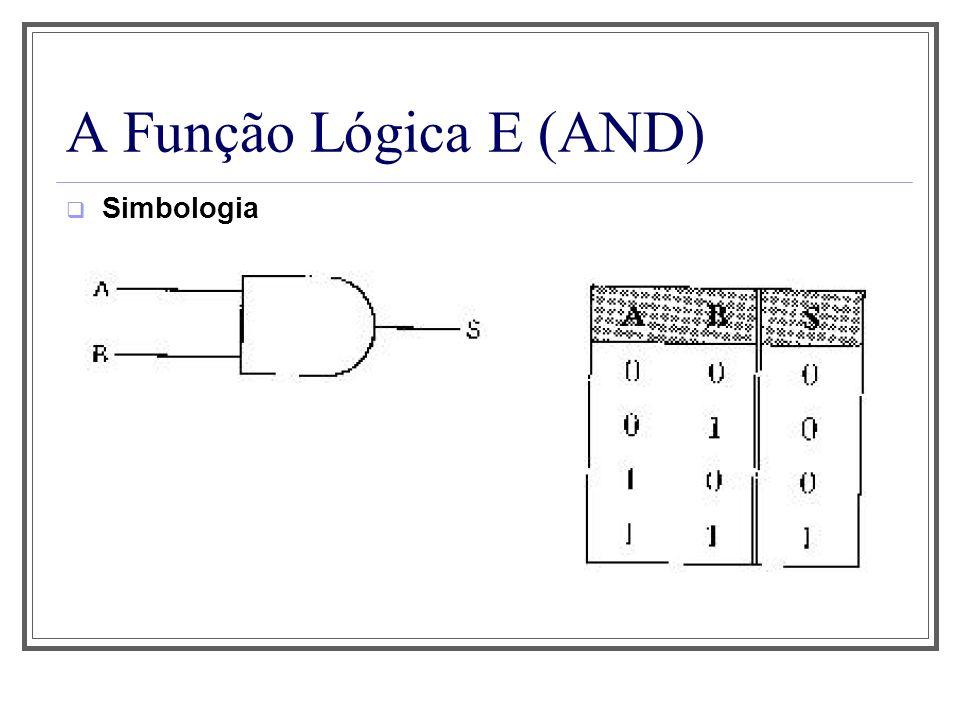 Aula 1 A Função Lógica E (AND) Simbologia