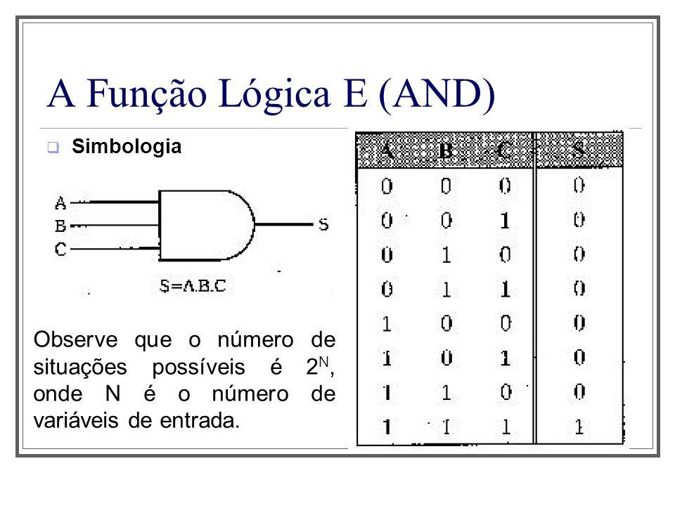 Aula 1 A Função Lógica E (AND) Simbologia.