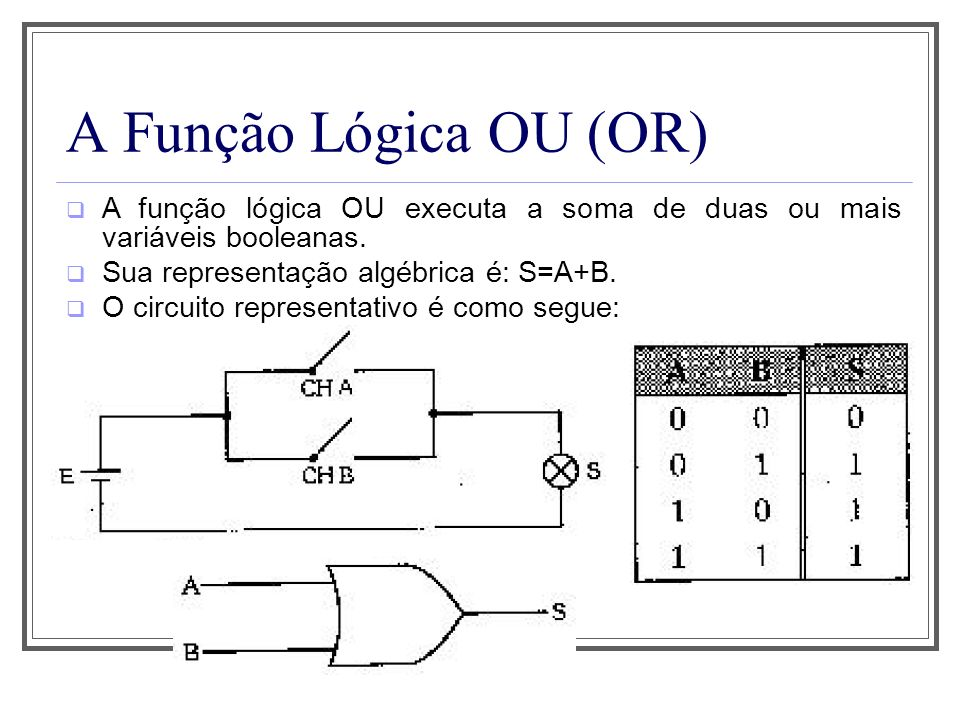 Aula 1 A Função Lógica OU (OR) A função lógica OU executa a soma de duas ou mais variáveis booleanas.