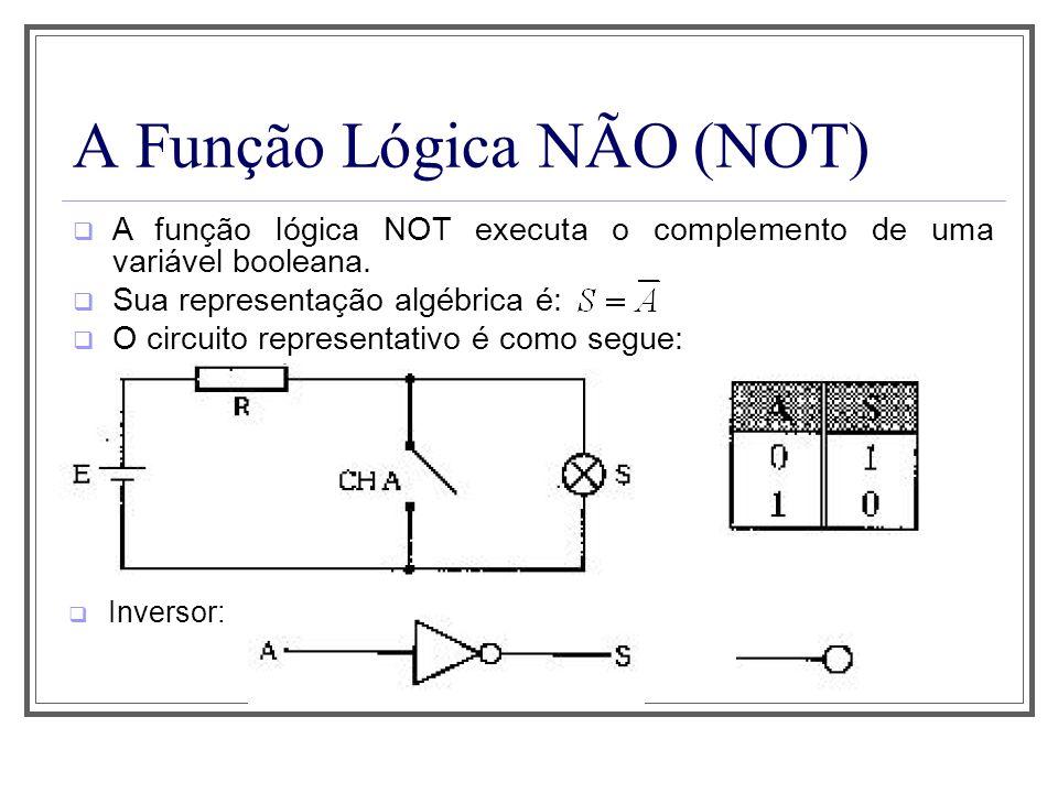 A Função Lógica NÃO (NOT)