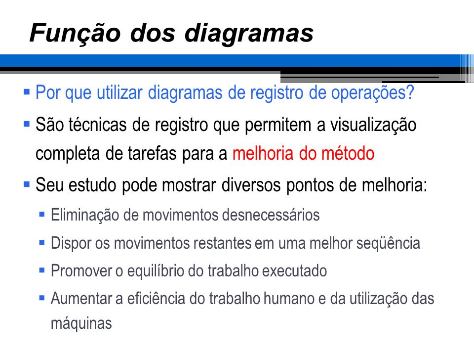 Função dos diagramas Por que utilizar diagramas de registro de operações