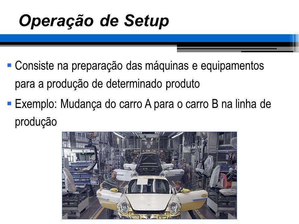 Operação de Setup Consiste na preparação das máquinas e equipamentos para a produção de determinado produto.