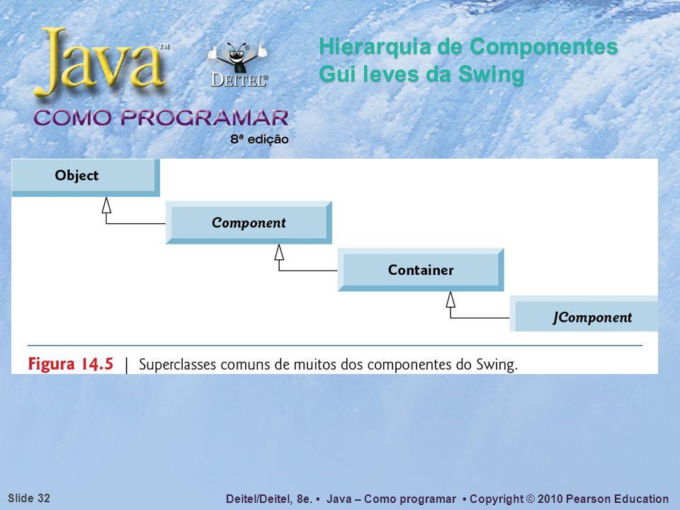 Hierarquia de Componentes Gui leves da Swing