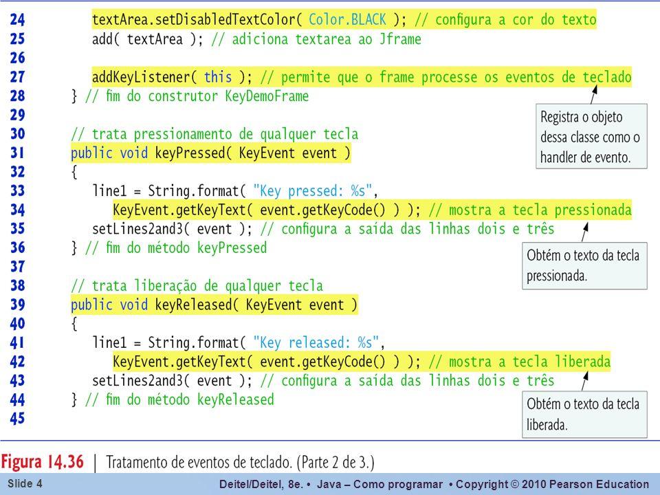 Código de Tecla Virtual – constantes de KeyEvent que representam cada tecla do teclado.