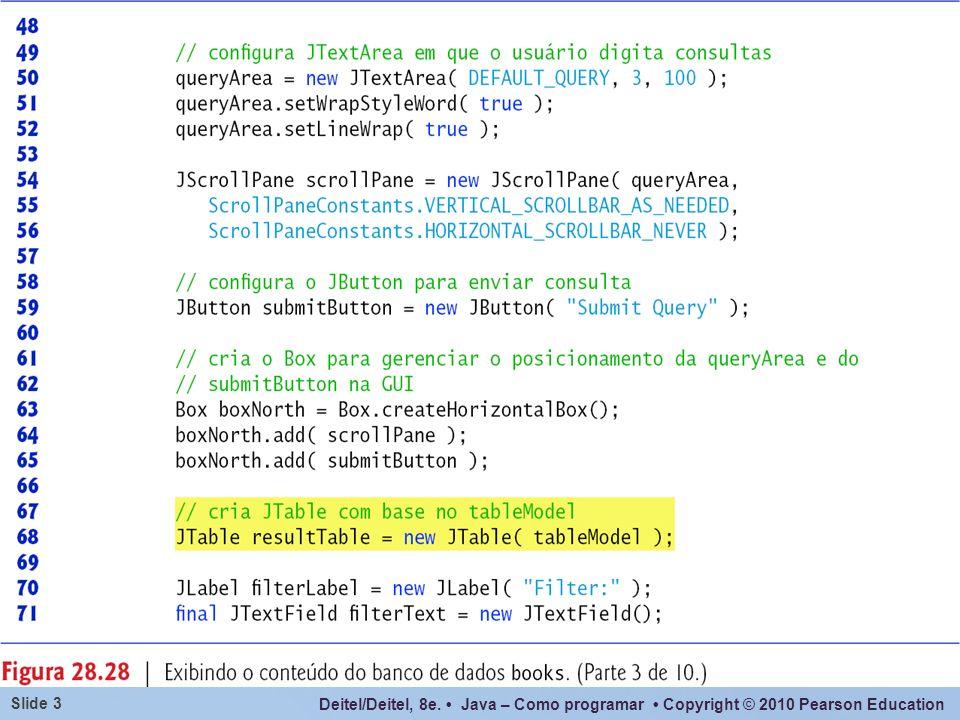 setWrapStyleWord() configura o estilo de quebra de linha