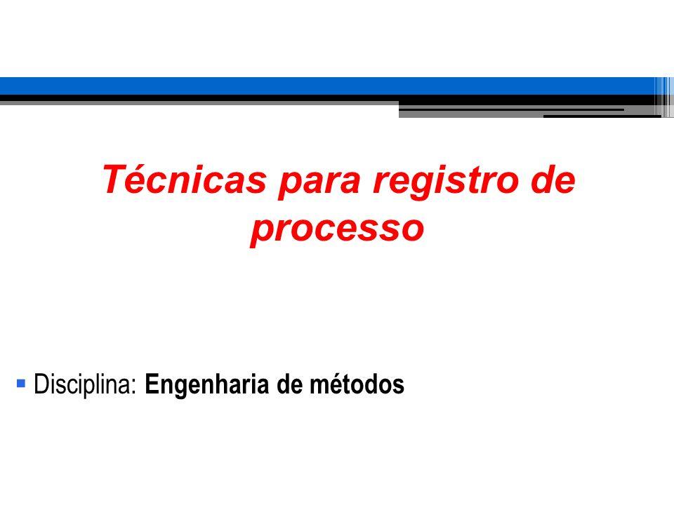 Técnicas para registro de processo