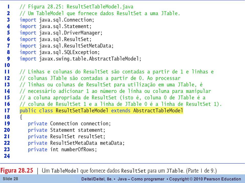 Coluna/linha 0 de JTable é a coluna/linha 1 de ResultSet;