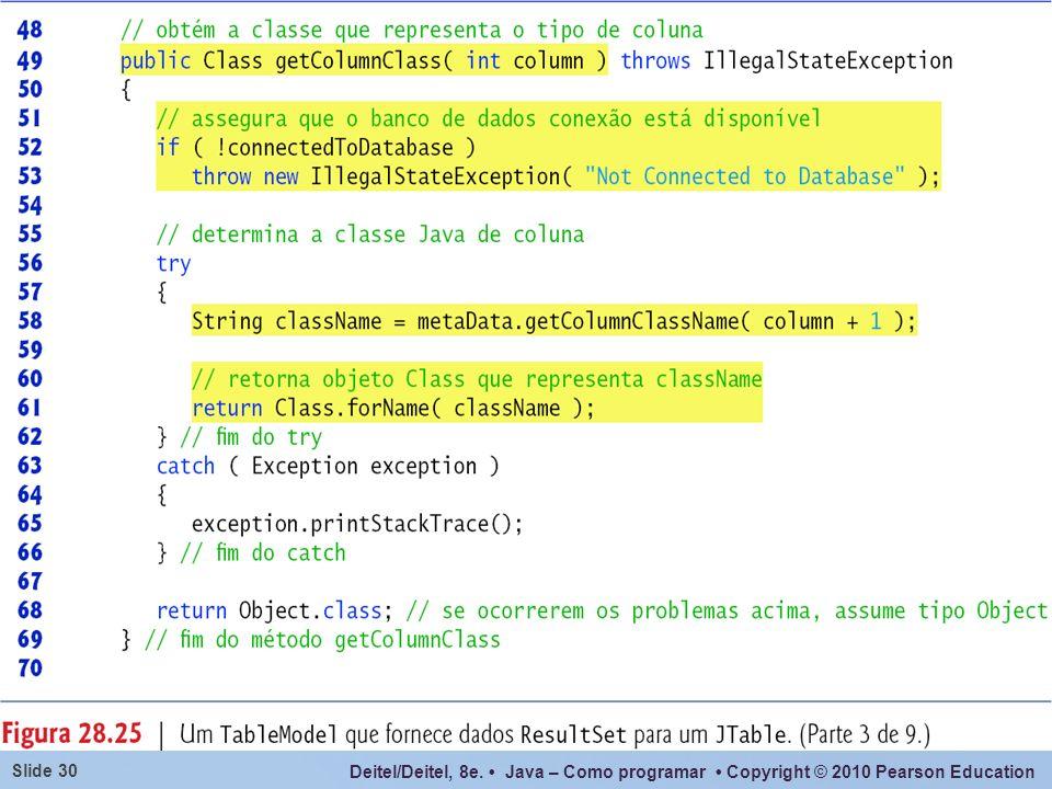 Método necessário ao JTable para renderizar e editar a célula.