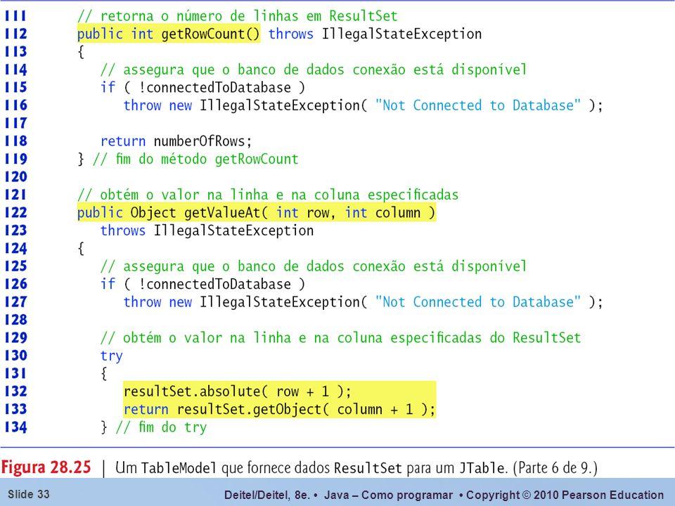 O método absolute() posiciona o cursor do resultSet na linha especificada como argumento