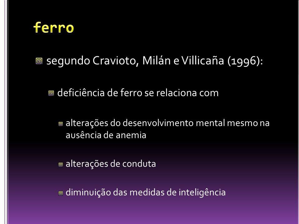 ferro segundo Cravioto, Milán e Villicaña (1996):