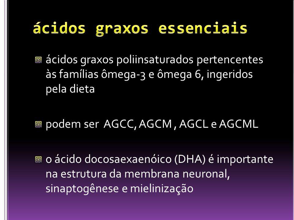 ácidos graxos essenciais