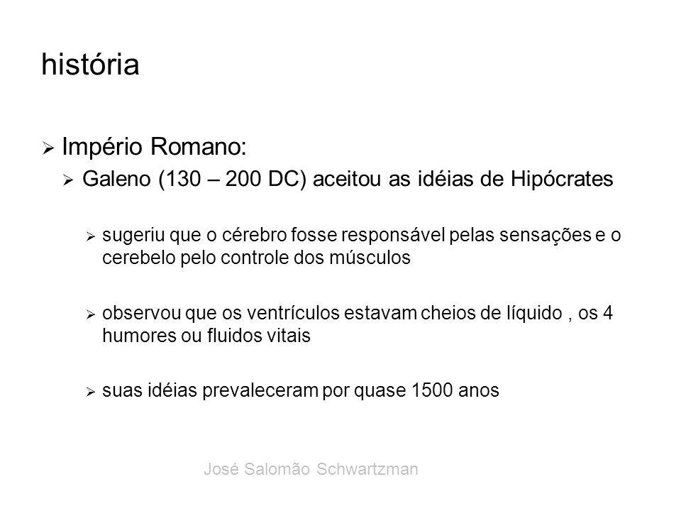 história Império Romano:
