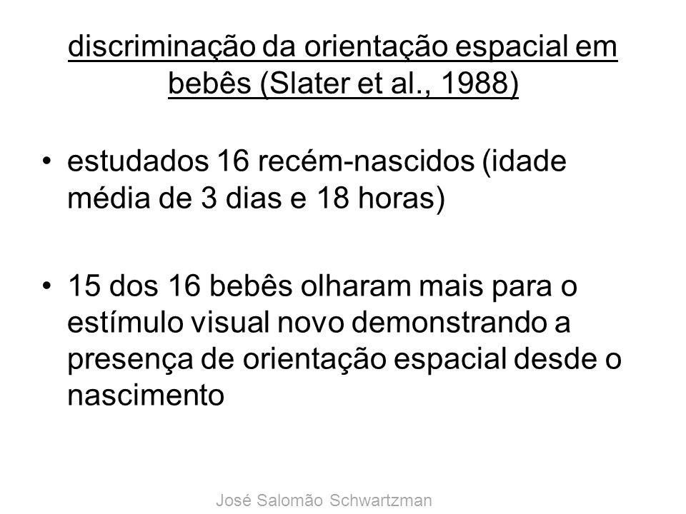 discriminação da orientação espacial em bebês (Slater et al., 1988)