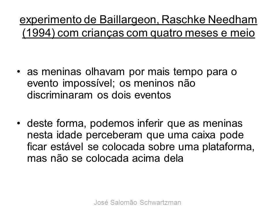 experimento de Baillargeon, Raschke Needham (1994) com crianças com quatro meses e meio