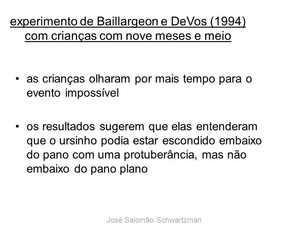 experimento de Baillargeon e DeVos (1994) com crianças com nove meses e meio