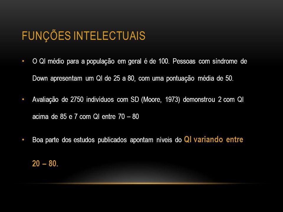 funções intelectuais 20 – 80.