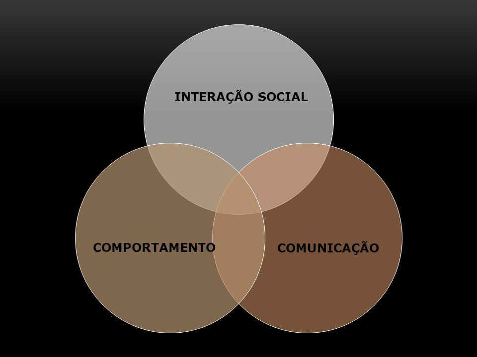 INTERAÇÃO SOCIAL COMPORTAMENTO COMUNICAÇÃO