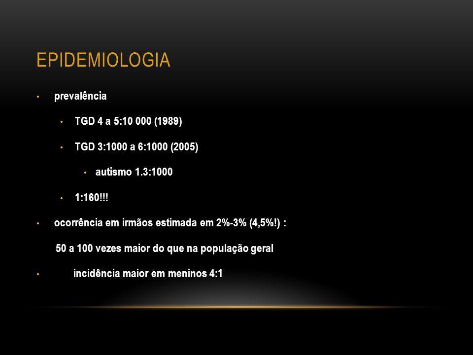 epidemiologia prevalência TGD 4 a 5:10 000 (1989)