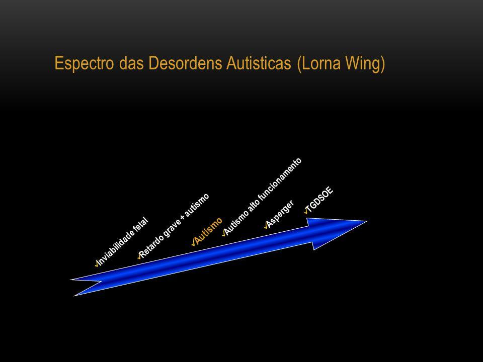 Espectro das Desordens Autisticas (Lorna Wing)