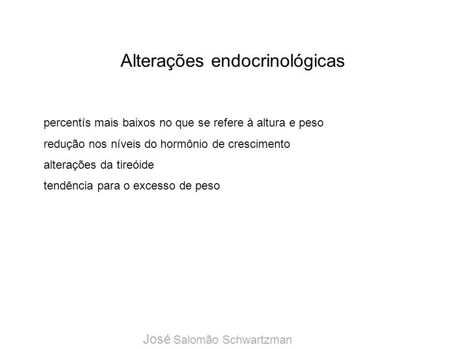 Alterações endocrinológicas