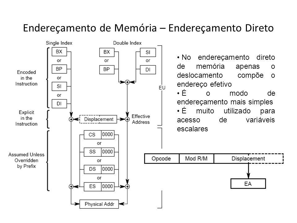 Endereçamento de Memória – Endereçamento Direto