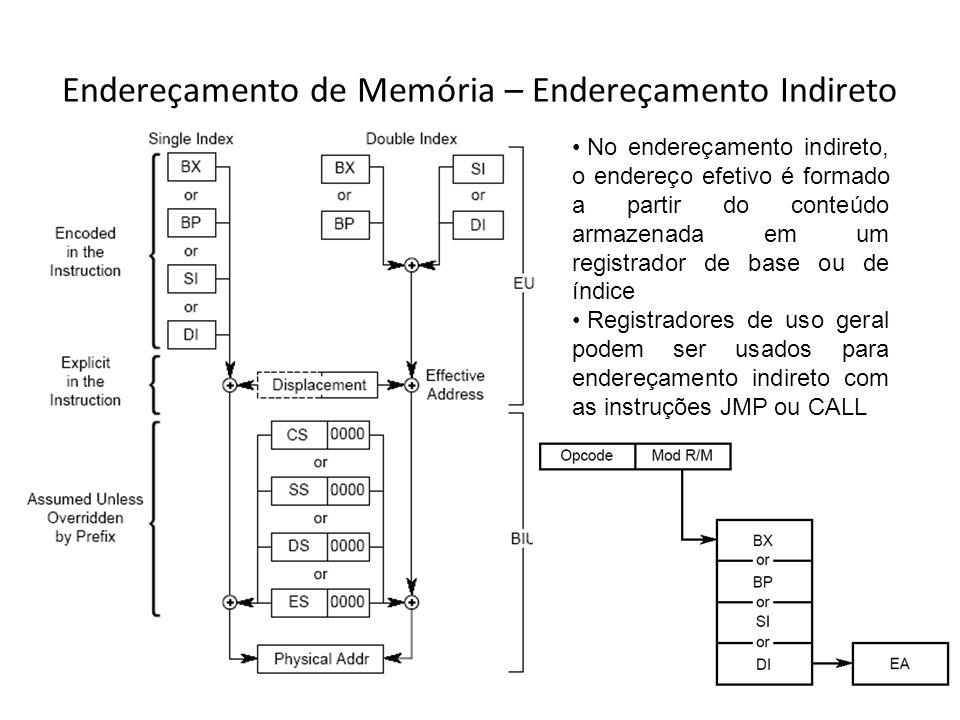 Endereçamento de Memória – Endereçamento Indireto