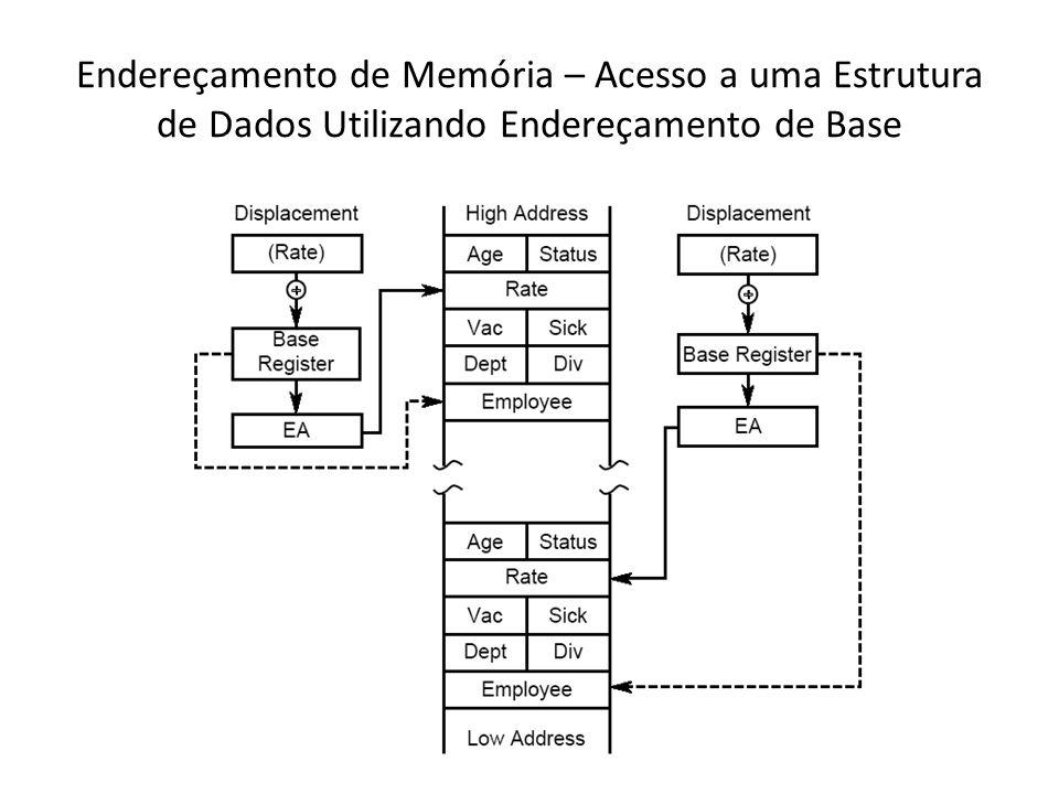 Endereçamento de Memória – Acesso a uma Estrutura de Dados Utilizando Endereçamento de Base