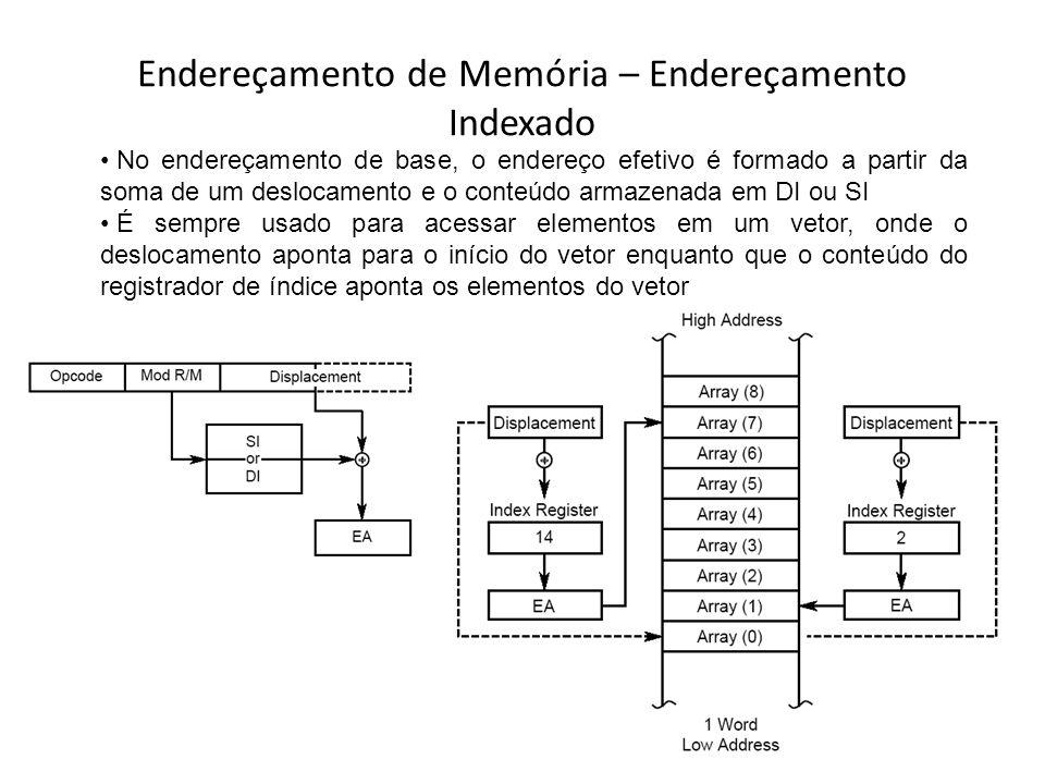 Endereçamento de Memória – Endereçamento Indexado