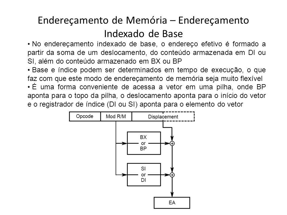 Endereçamento de Memória – Endereçamento Indexado de Base