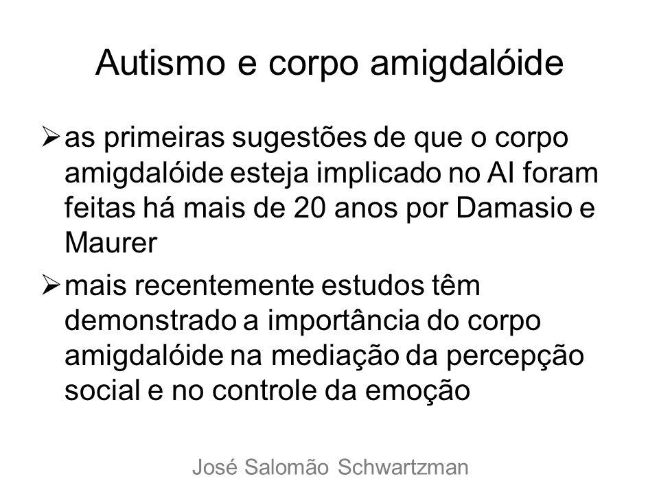 Autismo e corpo amigdalóide