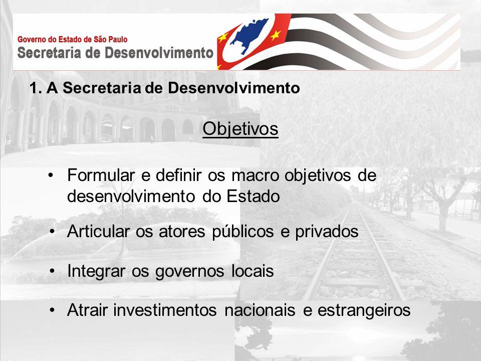 1. A Secretaria de Desenvolvimento