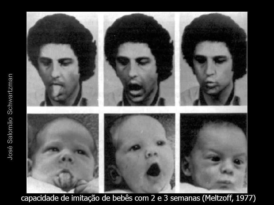 capacidade de imitação de bebês com 2 e 3 semanas (Meltzoff, 1977)