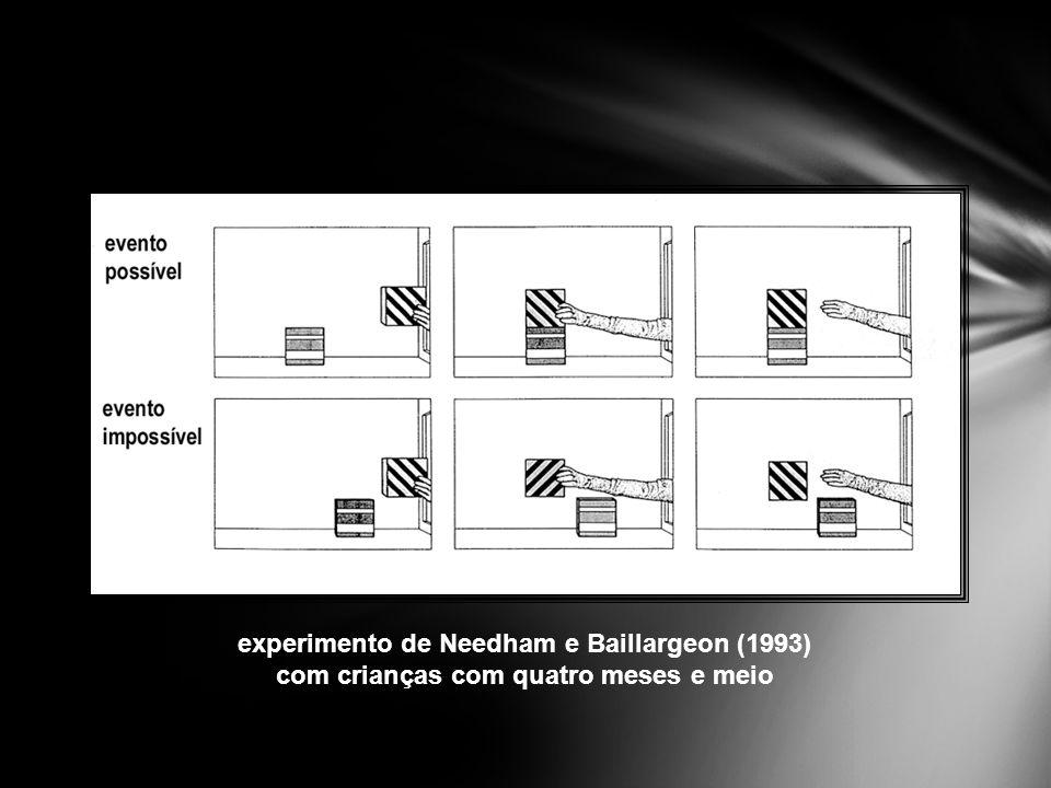 experimento de Needham e Baillargeon (1993)