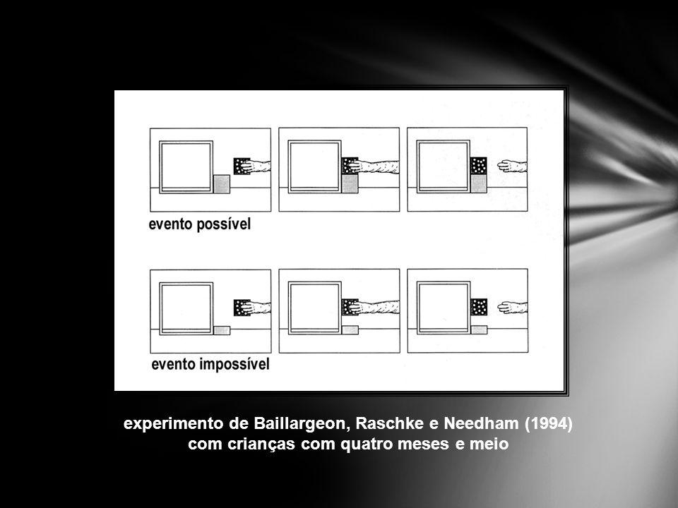 experimento de Baillargeon, Raschke e Needham (1994)