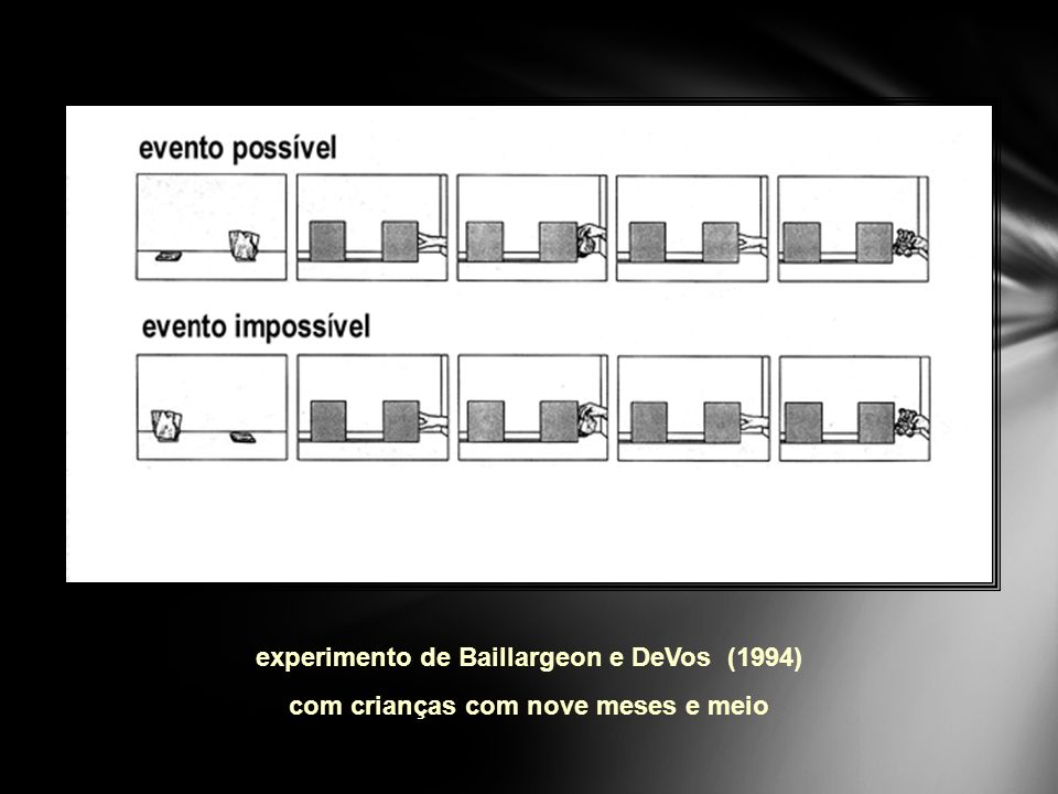 experimento de Baillargeon e DeVos (1994)