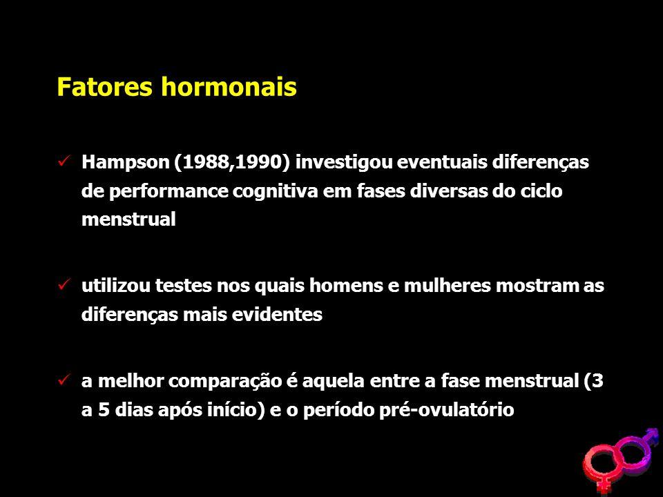 Fatores hormonais Hampson (1988,1990) investigou eventuais diferenças de performance cognitiva em fases diversas do ciclo menstrual.
