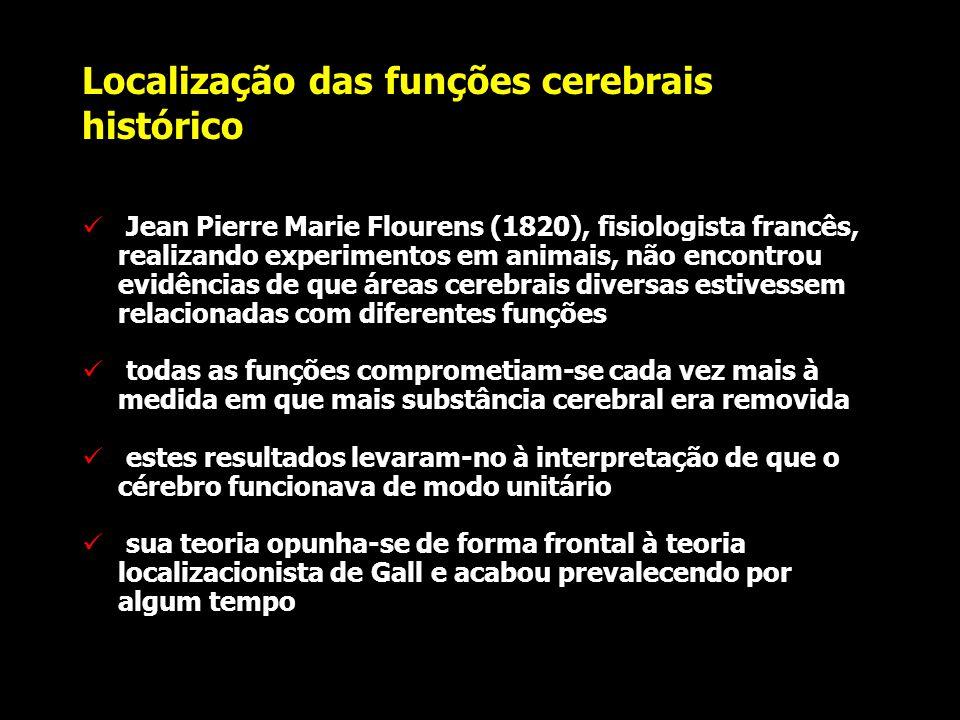 Localização das funções cerebrais histórico