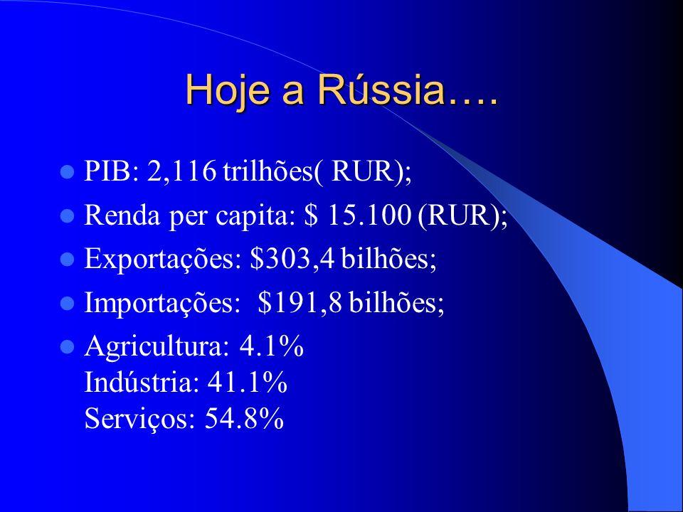 Hoje a Rússia…. PIB: 2,116 trilhões( RUR);