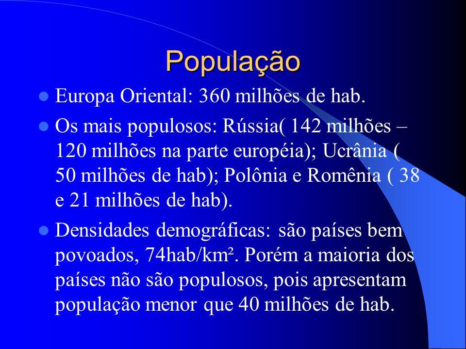 População Europa Oriental: 360 milhões de hab.