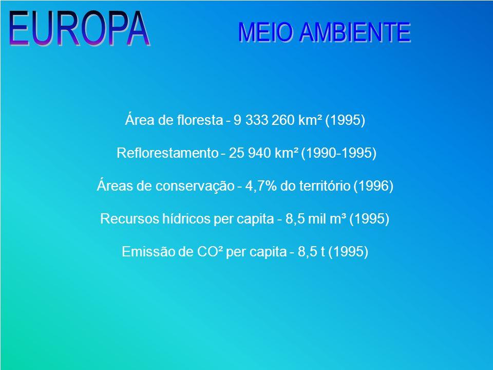 EUROPA MEIO AMBIENTE Área de floresta - 9 333 260 km² (1995)