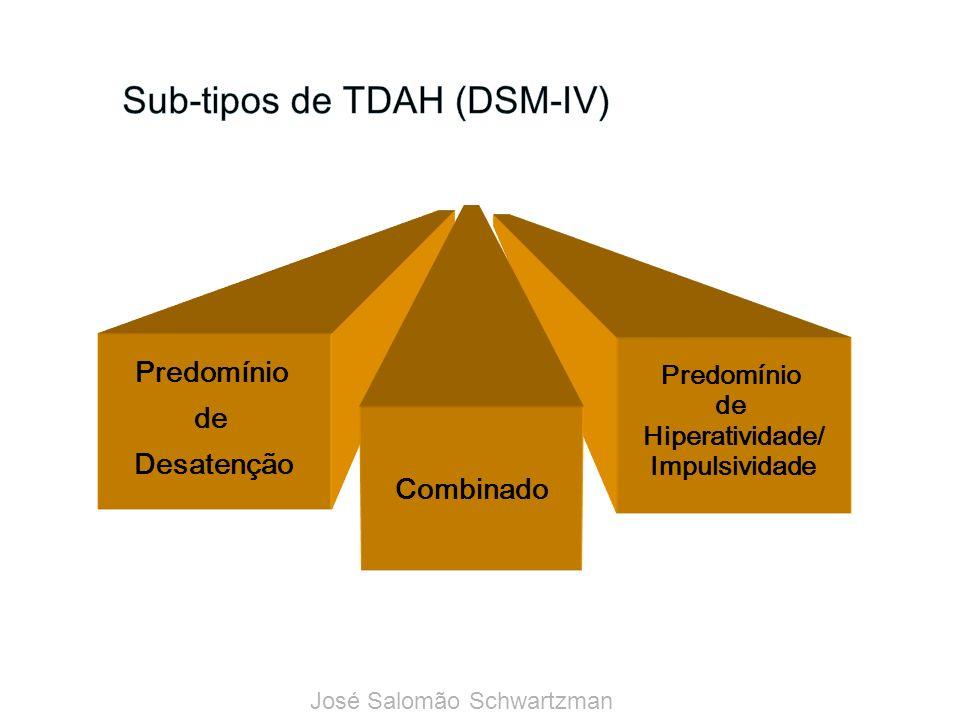 Sub-tipos de TDAH (DSM-IV)