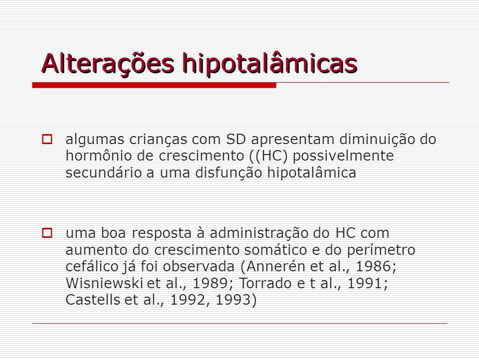 Alterações hipotalâmicas