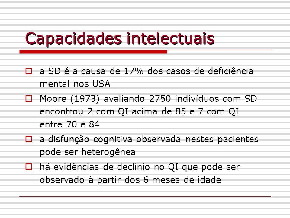 Capacidades intelectuais