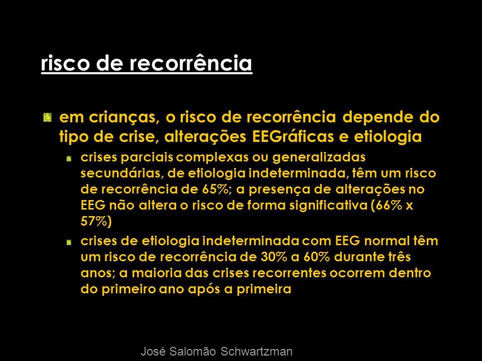 risco de recorrência em crianças, o risco de recorrência depende do tipo de crise, alterações EEGráficas e etiologia.