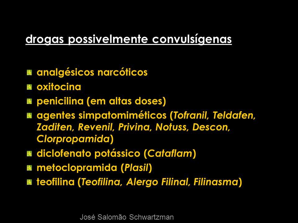 drogas possivelmente convulsígenas