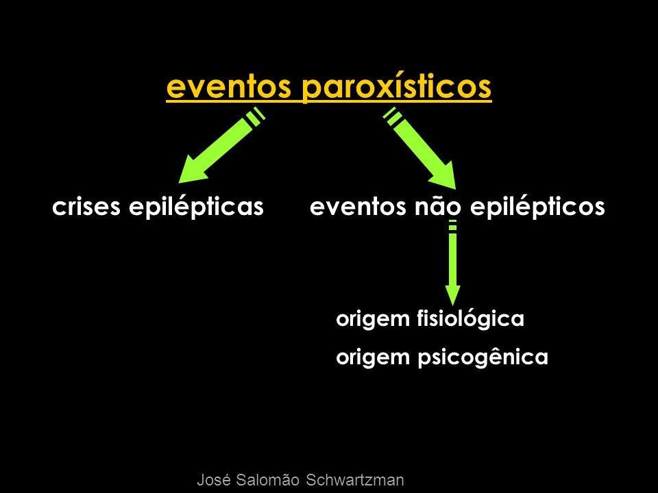 eventos paroxísticos crises epilépticas eventos não epilépticos